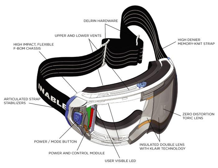 Горнолыжной маски F-BOM