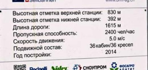 Новая гондольная дорога в Кировске. Анонс