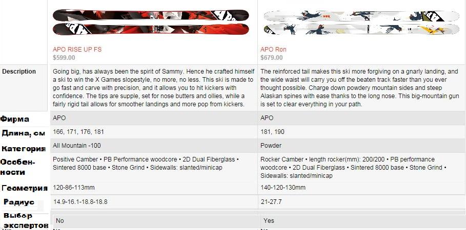 лыжи для фрирайда powder горные лыжи фрирайд  4FRNT и APO