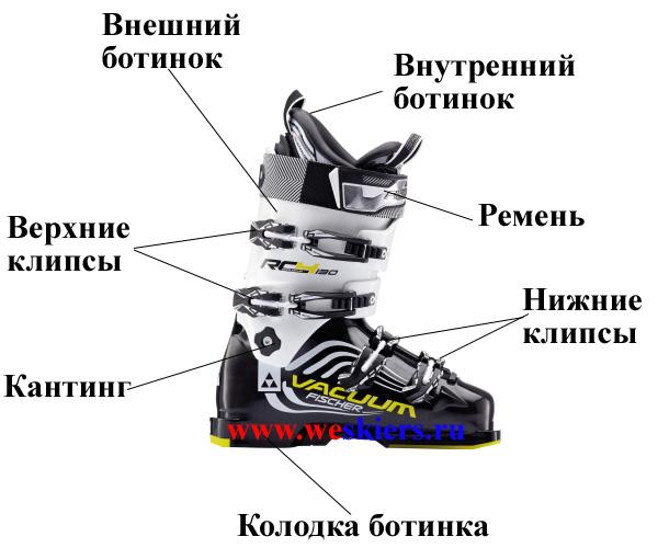 Горнолыжные ботинки купить 2