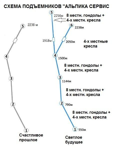 Схемы реконструкции ГЛК Альпика - Сервис