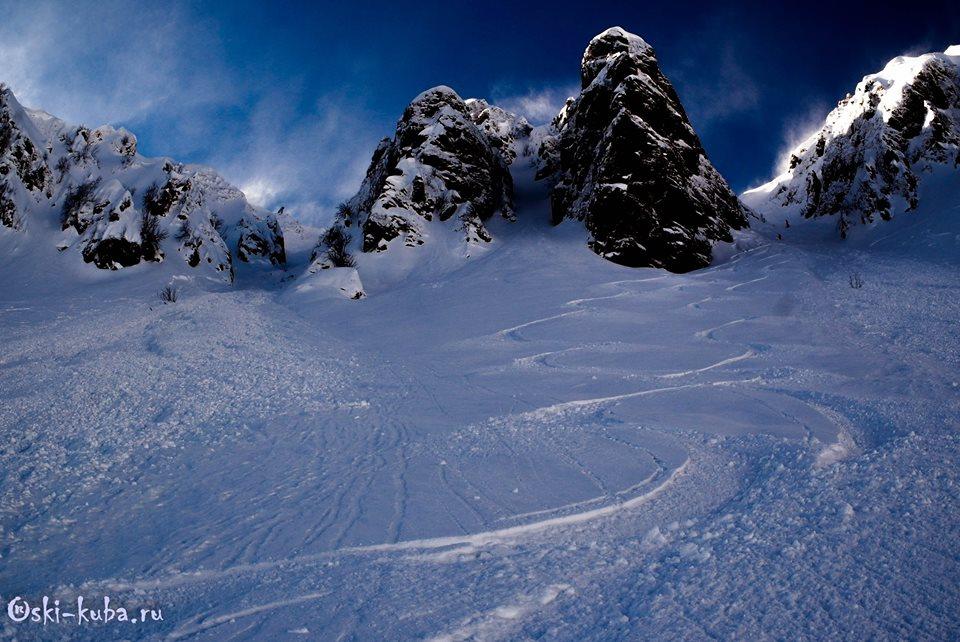 Тесты лыж
