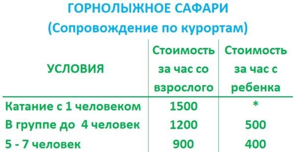 Горнолыжная няня и ски-сафари в Красной Поляне